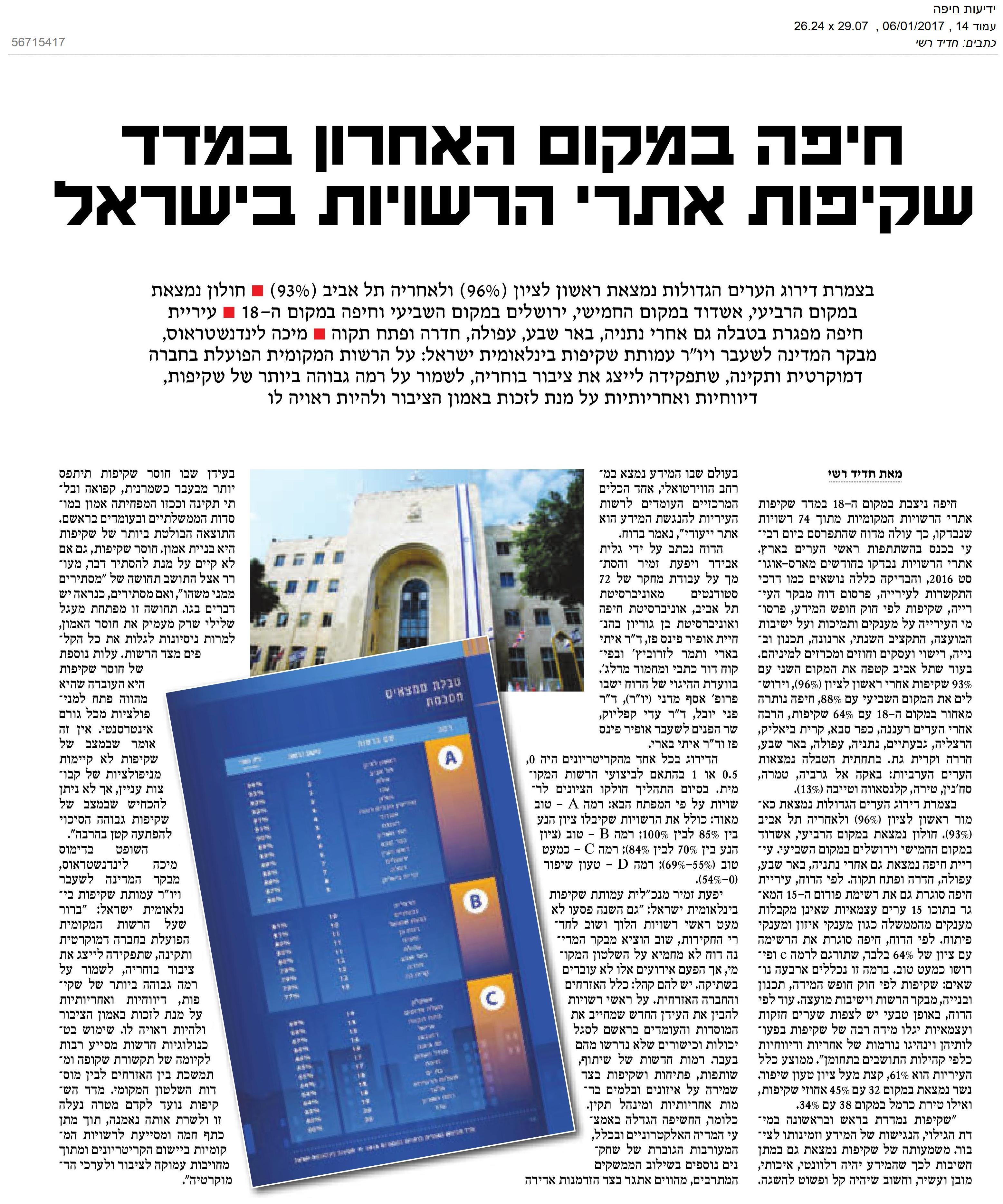 חיפה במקום האחרון במדד שקיפות אתרי הרשויות בישראל